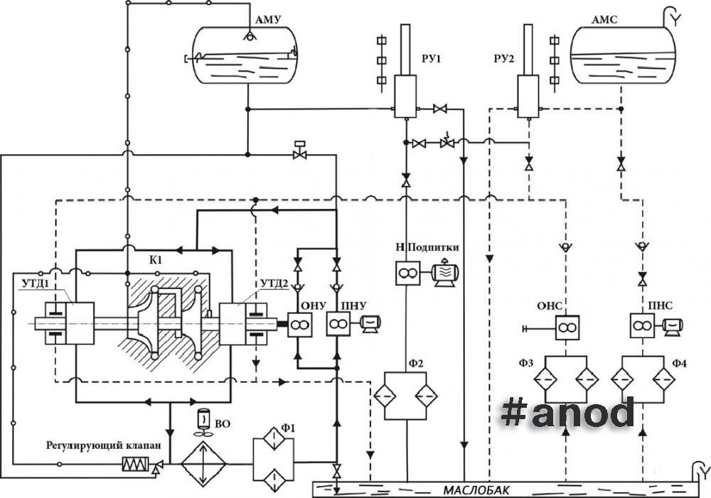 Уплотнения теплообменника КС 300 Гатчина Пластины теплообменника Alfa Laval M10-BW FDR Химки