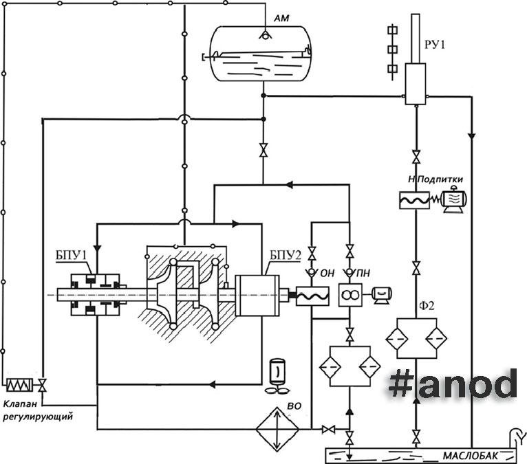 Уплотнения теплообменника КС 10 Набережные Челны Кожухотрубный конденсатор Alfa Laval CXPM 143-XS 2P CE Воткинск
