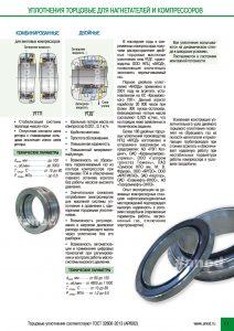 Уплотнения торцевые для нагнетателей и компрессоров